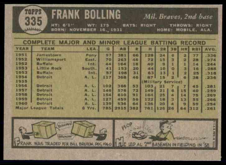 1961 Topps Frank Boling #335 card back image