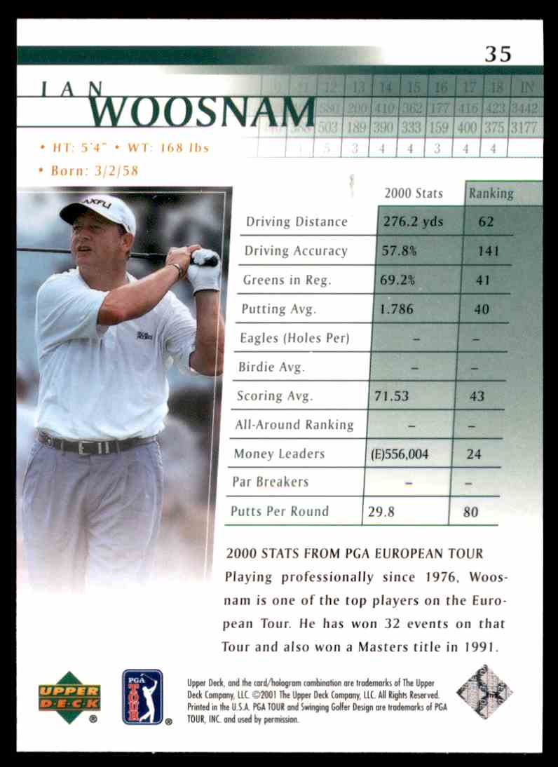 2001 Upper Deck Ian Woosnam #35 card back image
