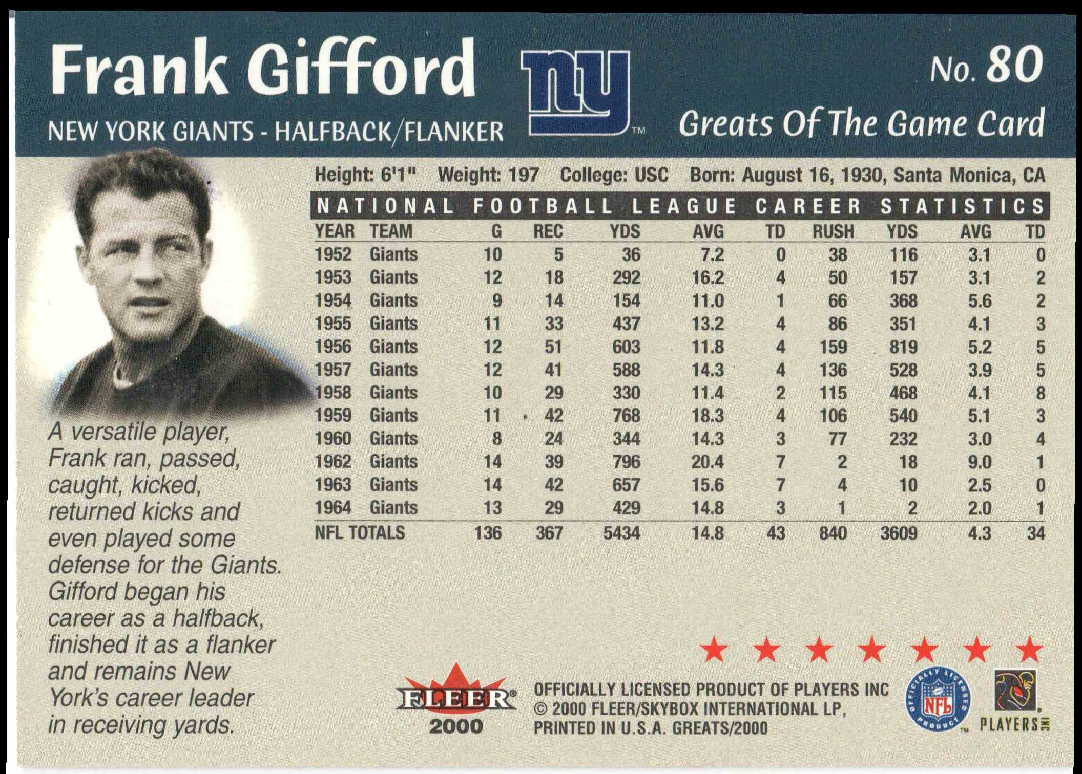 2000 Fleer Greats Of The Game Frank Gifford #80 card back image