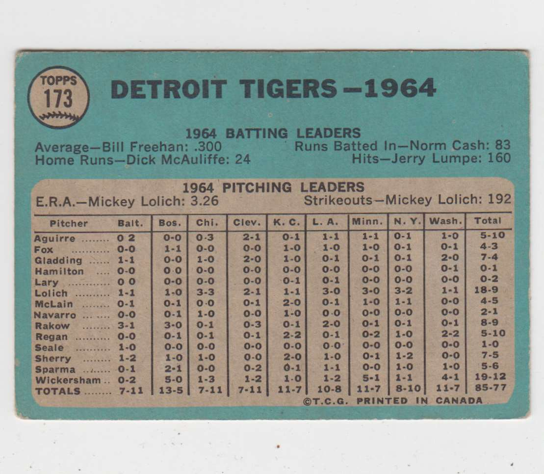 1965 O-Pee-Chee Detroit Tigers #173 card back image