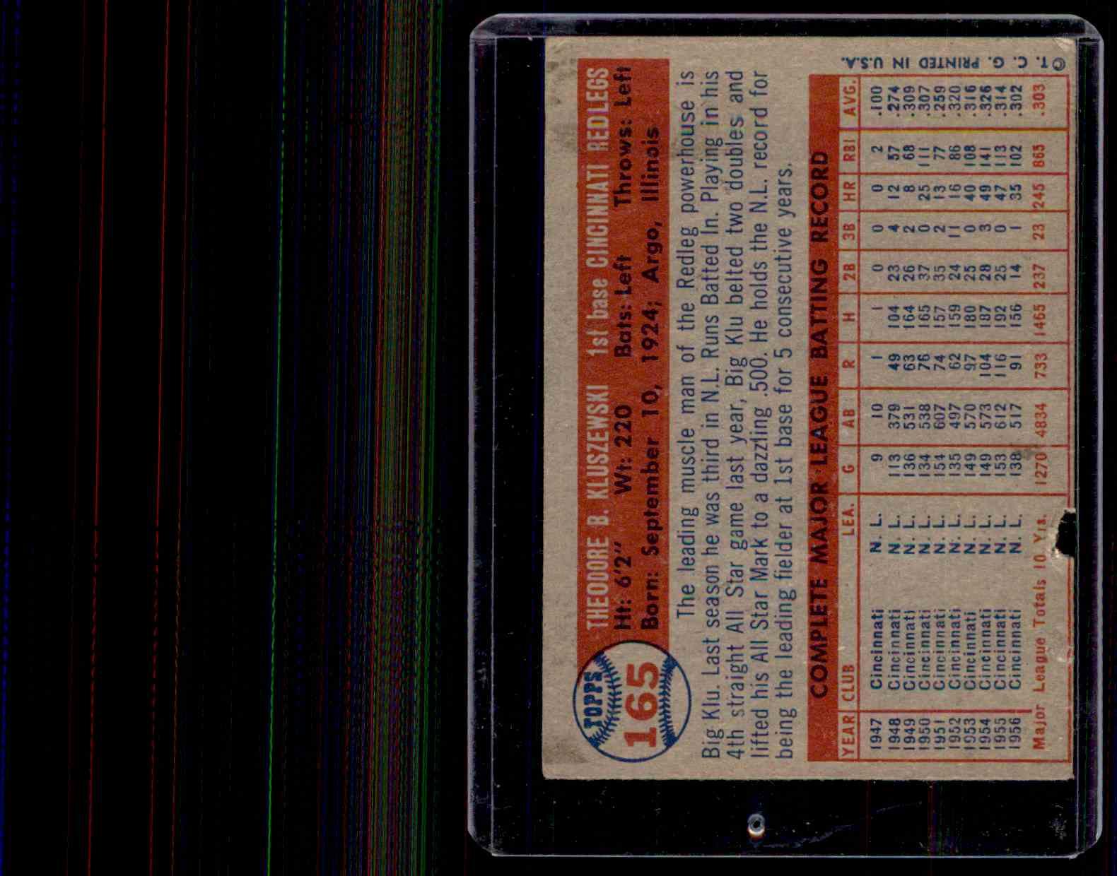 1957 Topps Ted Kluszewski #165 card back image