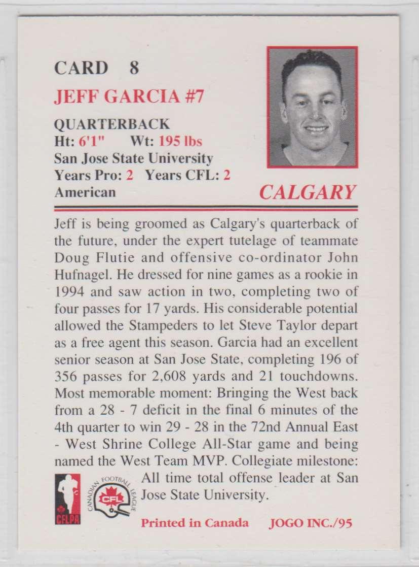 1995 Jogo CFL Jeff Garcia #8 card back image