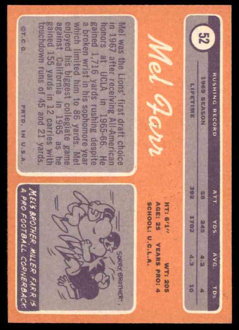 1970 Topps Mel Farr #52 card back image