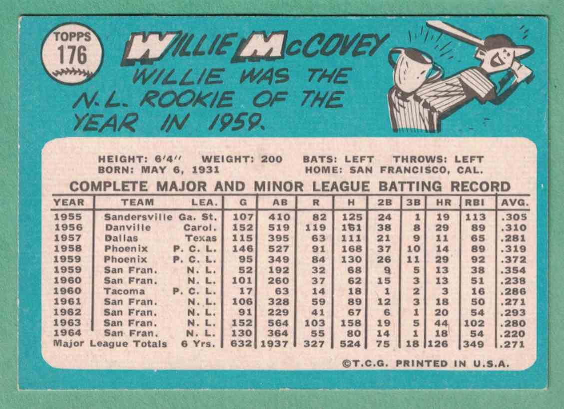 1965 Topps Willie McCovey VG-EX surface wear #176 card back image