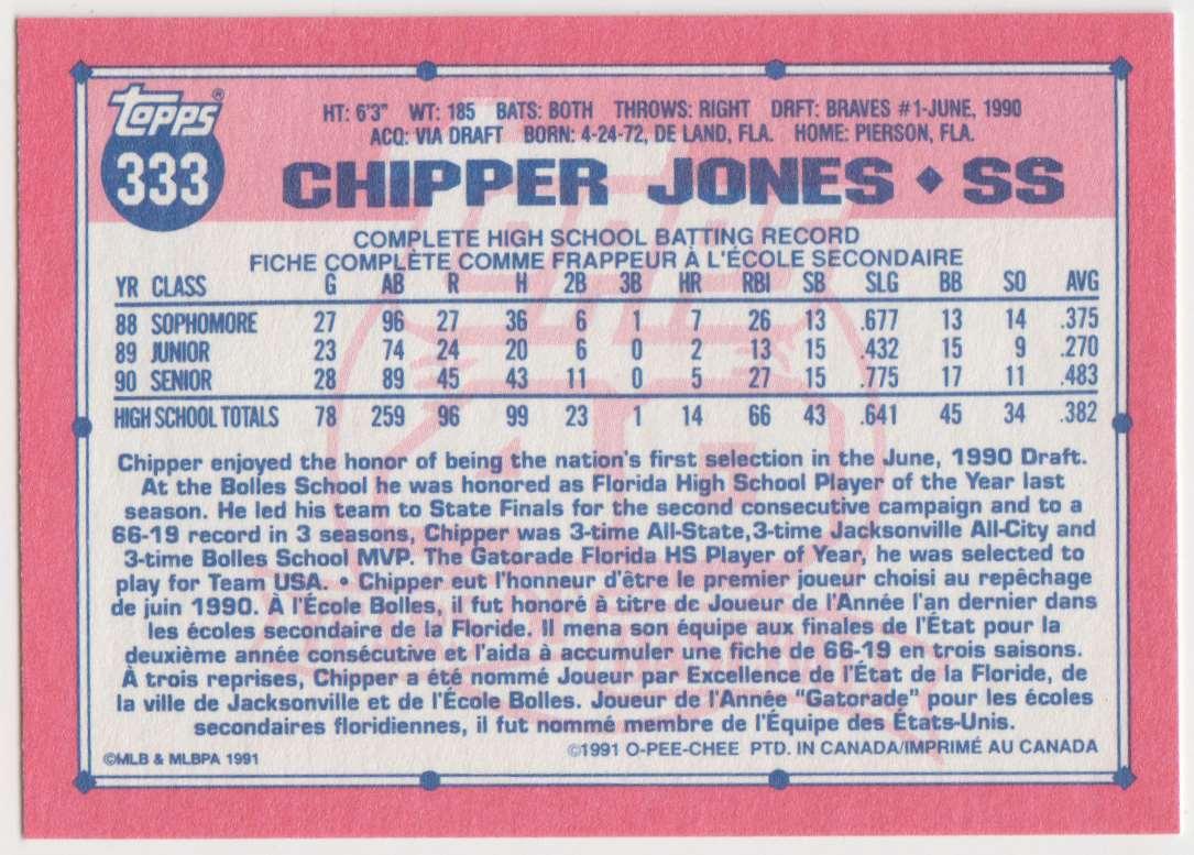 1991 O-Pee-Chee Chipper Jones #333 card back image