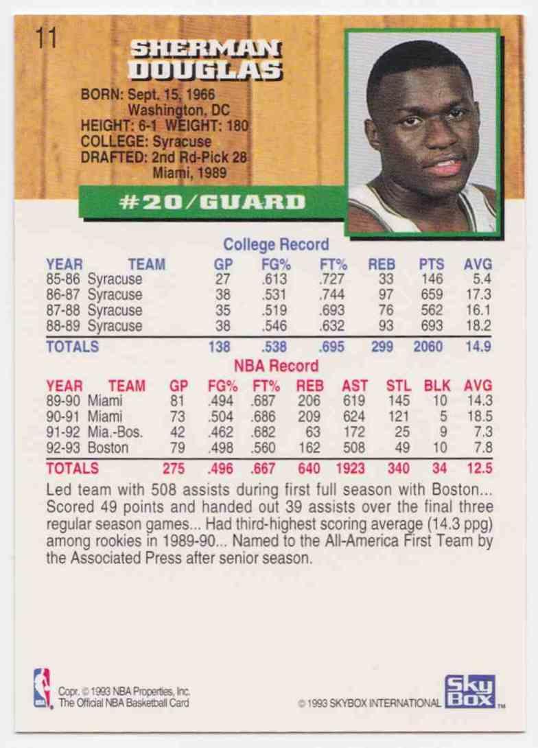 1993 94 NBA Hoops Base Sherman Douglas 11 on Kronozio