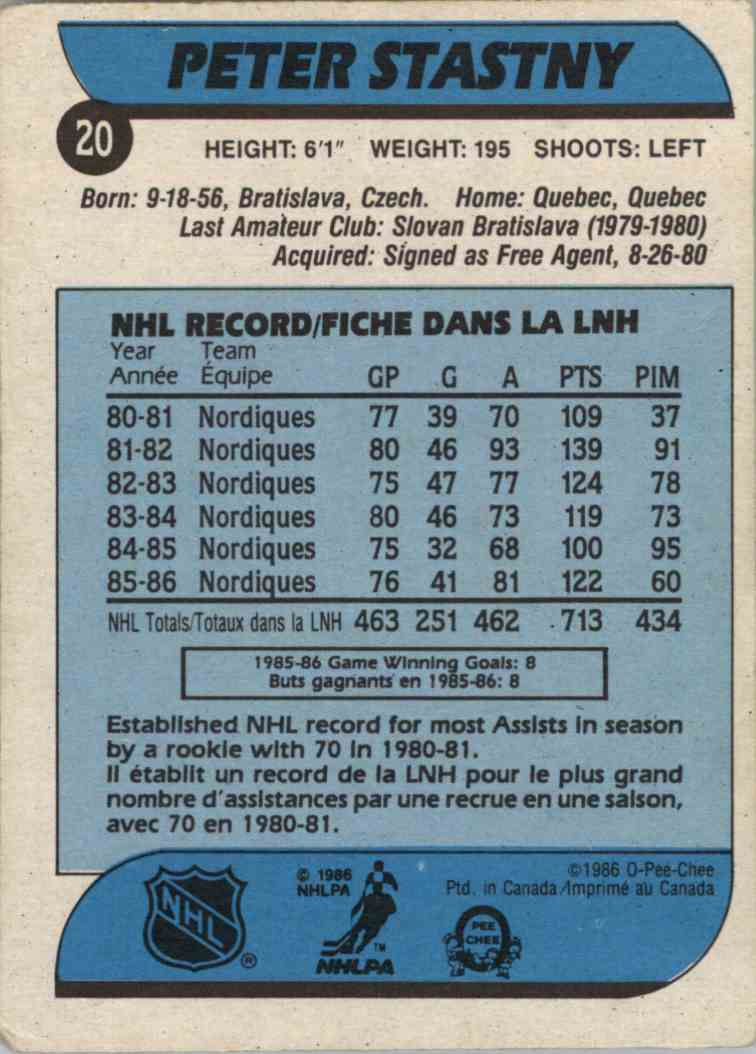 1986-87 O-Pee-Chee Peter Stastny #20 card back image