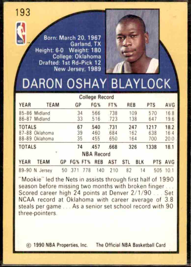 1990-91 NBA Hoops Mookie Blaylock #193 card back image