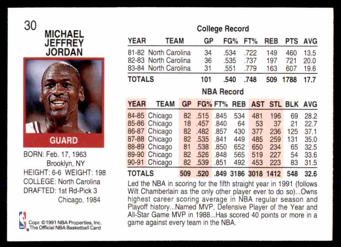 1991-92 Hoops Michael Jordan #30 card back image