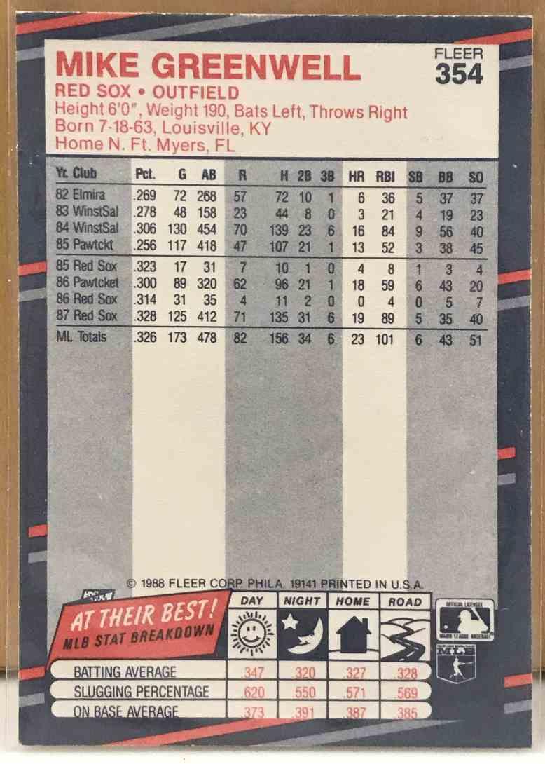 1988 Fleer Mike Greenwell #354 card back image