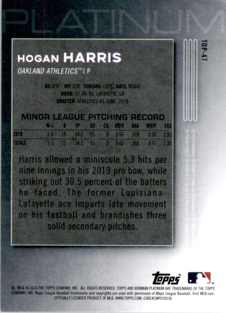 2020 Bowman Platinum Top Prospects Teal Hogan Harris #TOP47 card back image