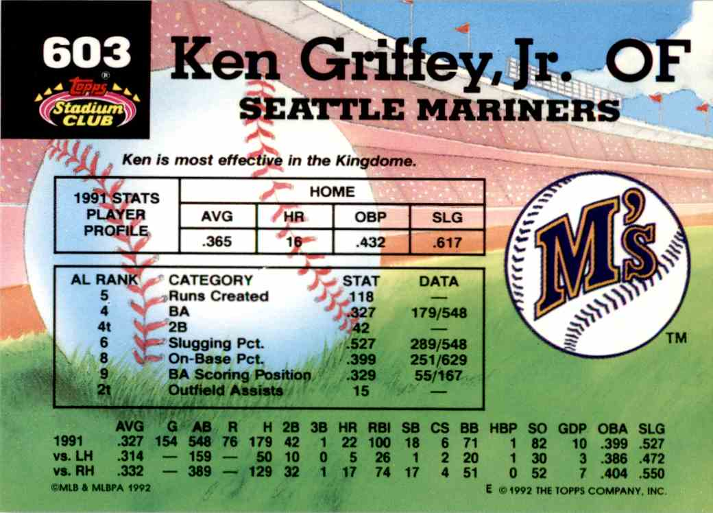 3f31107656 Real card back image 1992 Topps Stadium Club Members Choice Ken Griffey, JR.  #603 card back image