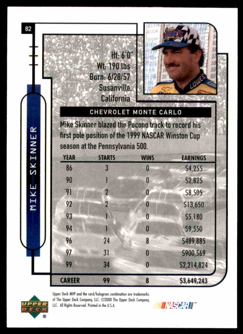 2000 Upper Deck MVP Mike Skinner's Car #82 card back image
