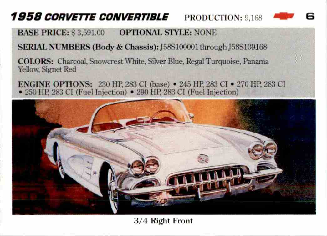 1991 Vette Set Corvette Convertible #6 on Kronozio