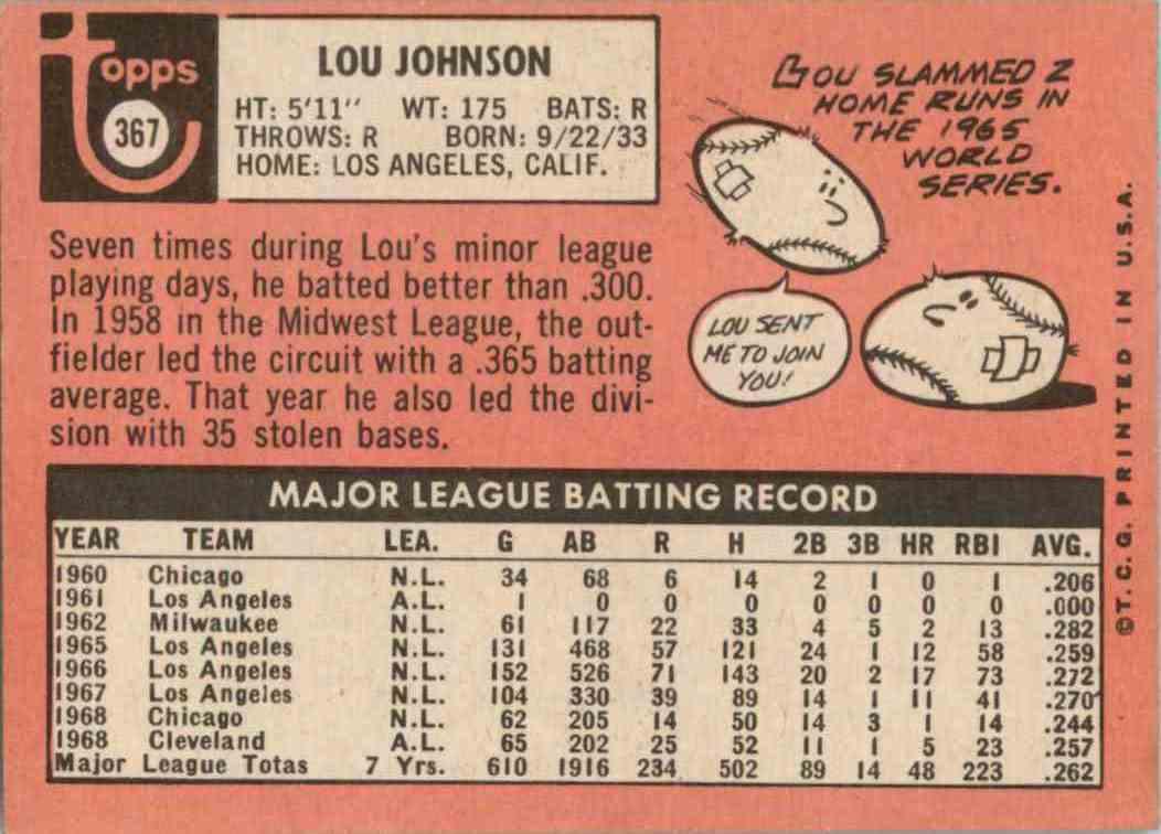 1969 Topps Lou Johnson #367 card back image