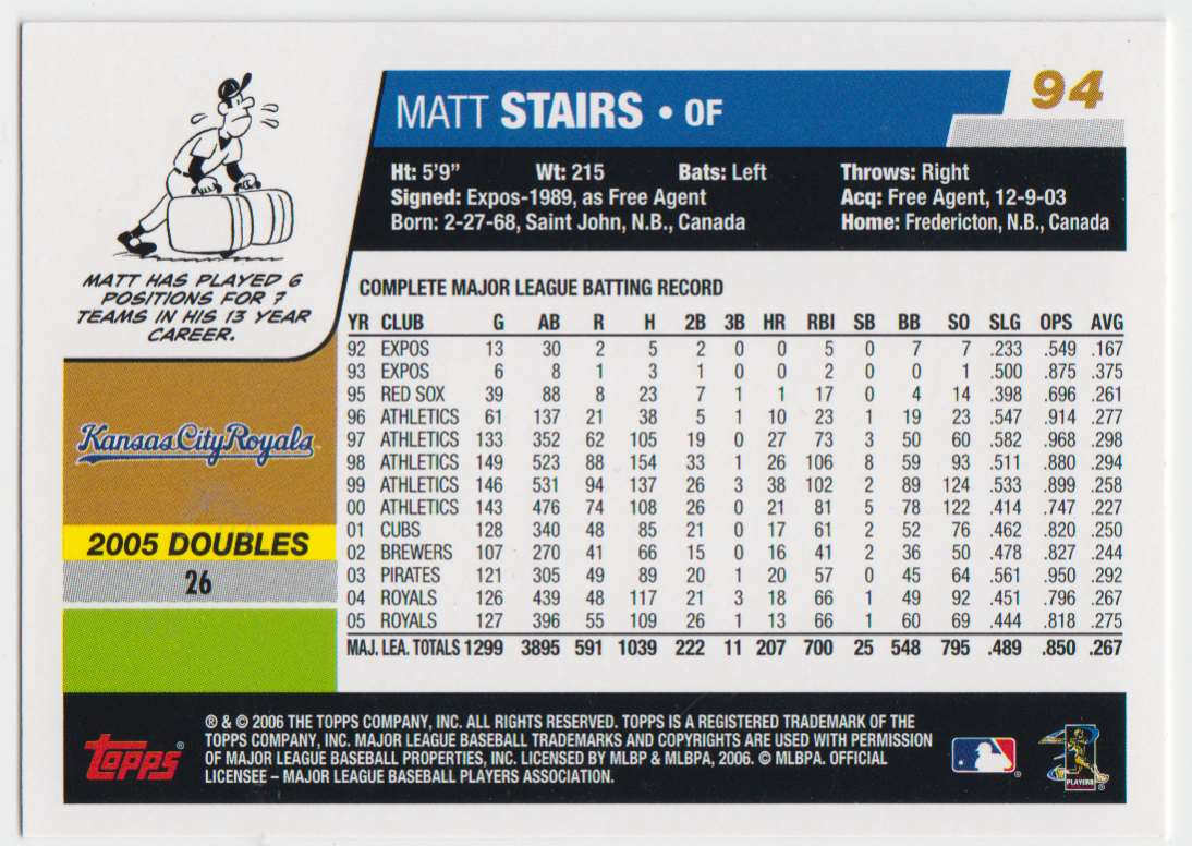 2006 Topps Matt Stairs #94 card back image