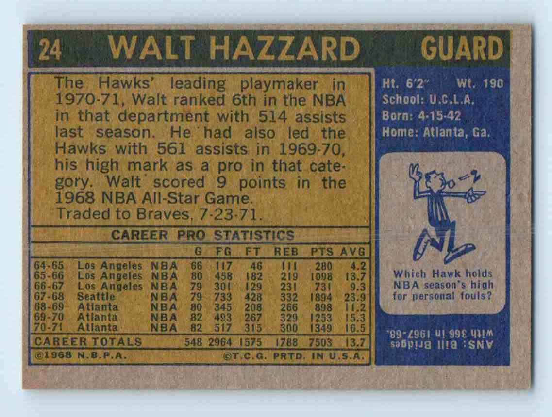 1971 72 Topps Walt Hazzard 24 on Kronozio