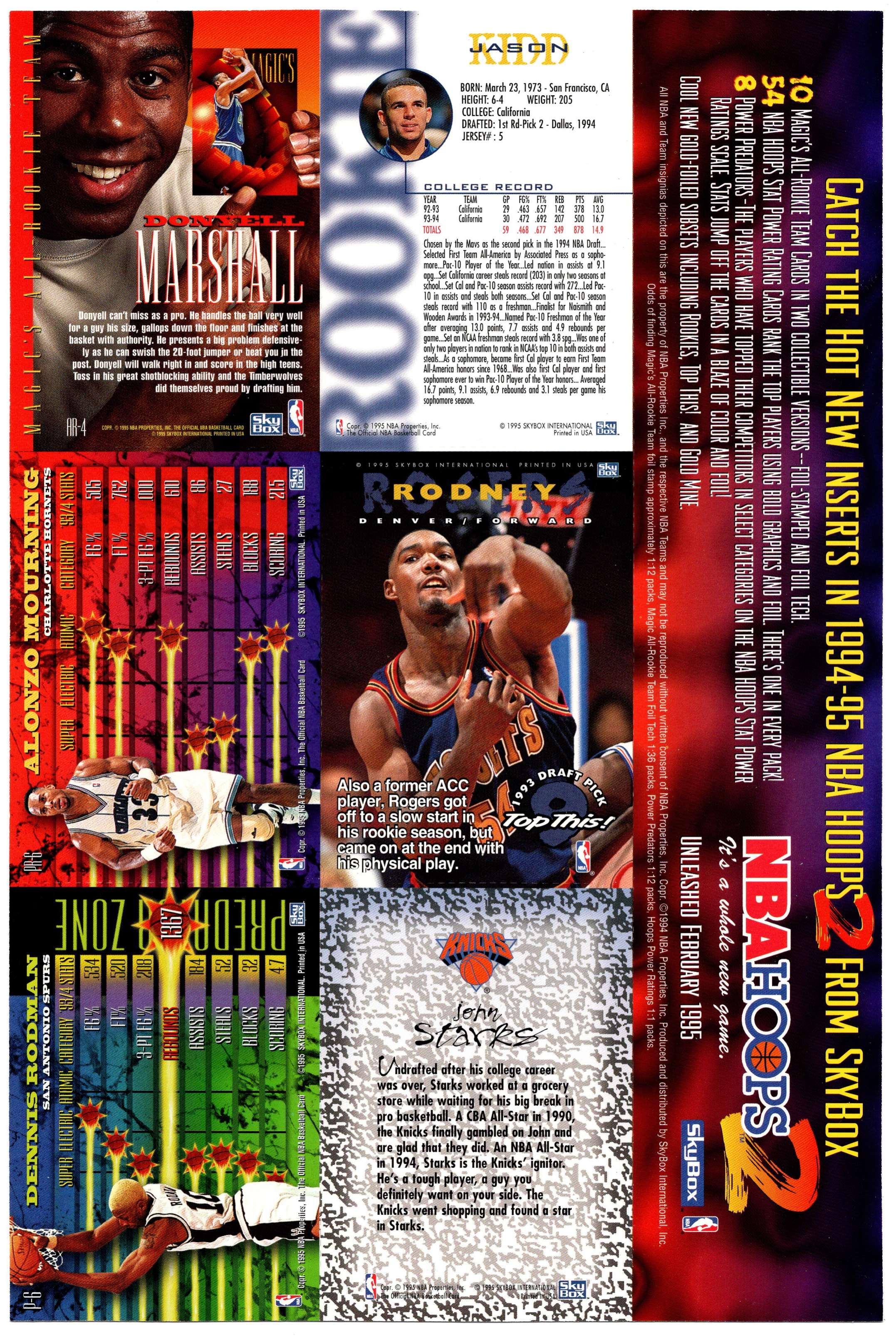 1994-95 Hoops Series 2 Promo Sheet card back image