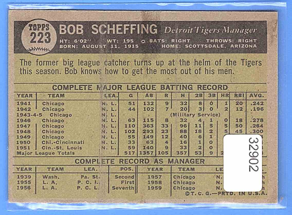 1961 Topps Bob Scheffing Mg #223 card back image