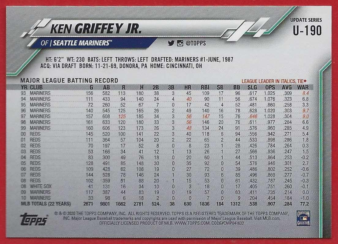 2020 Topps Update Photo Variations Ken Griffey JR. SSP/jsy Back #U190 card back image