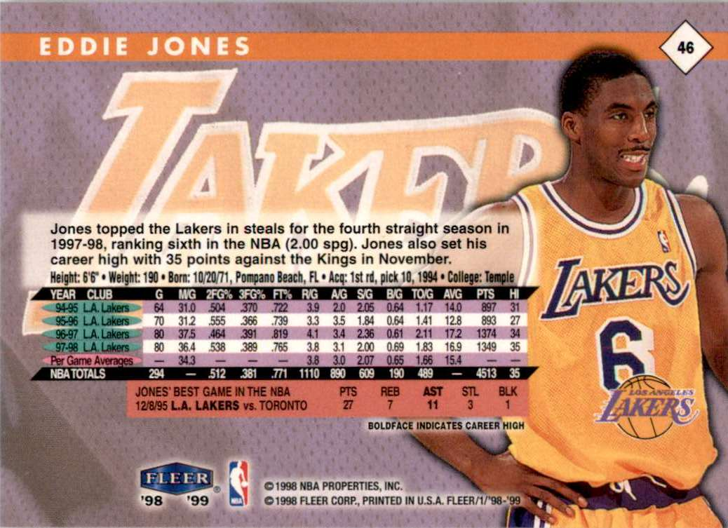 1998-99 Fleer Eddie Jones #46 card back image