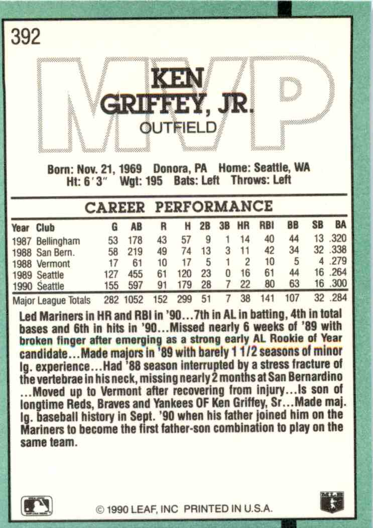 8ca34e9f67 Real card back image 1991 Donruss Ken Griffey JR. MVP #392 card back image