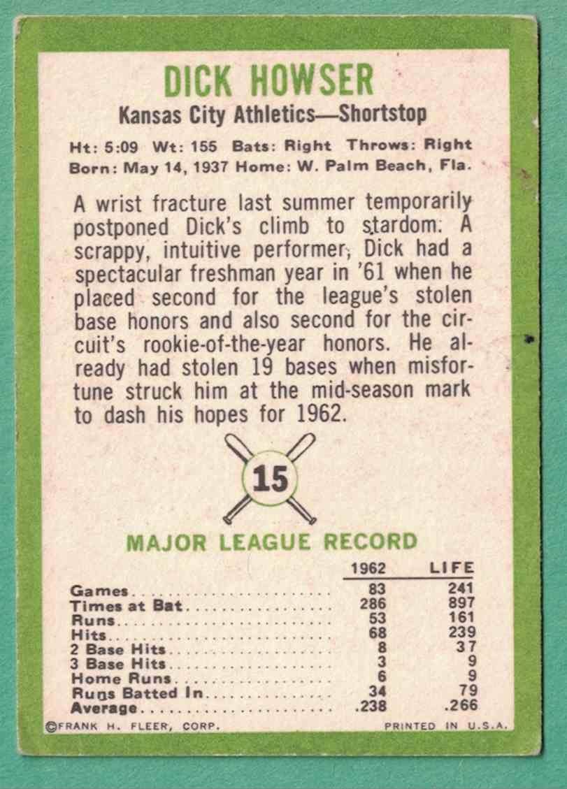 1963 Fleer Dick Howser VG-EX #15 card back image