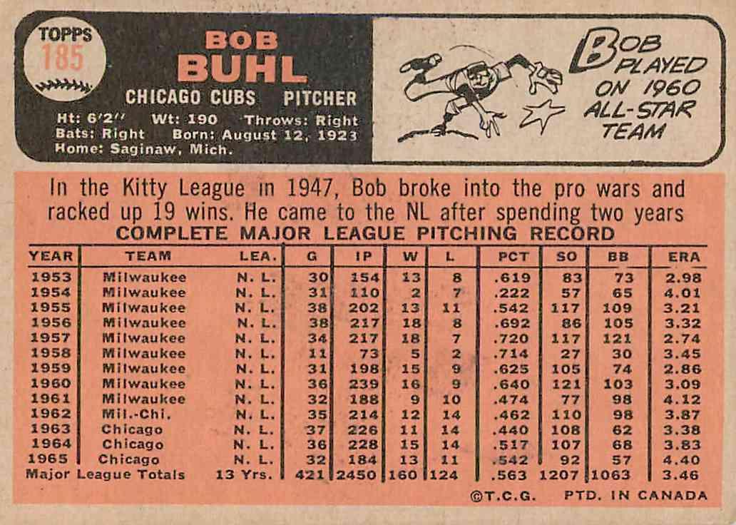 1966 Topps Bob Buhl #185 card back image