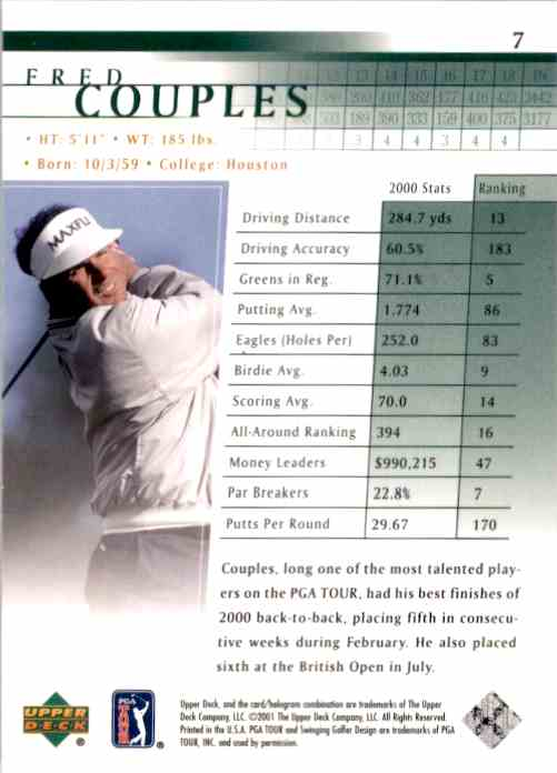 2001 Upper Deck Fred Couples #7 card back image