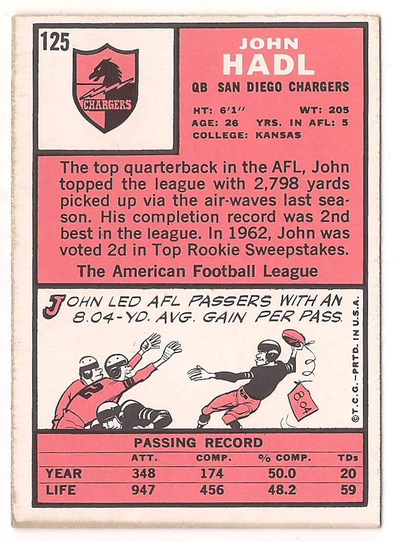 1966 Topps John Hadl #125 card back image