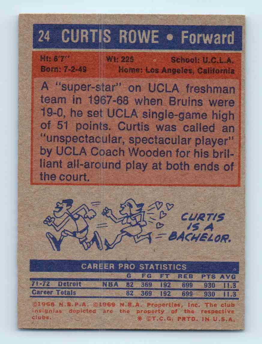 1972 73 Topps Curtis Rowe 24 on Kronozio