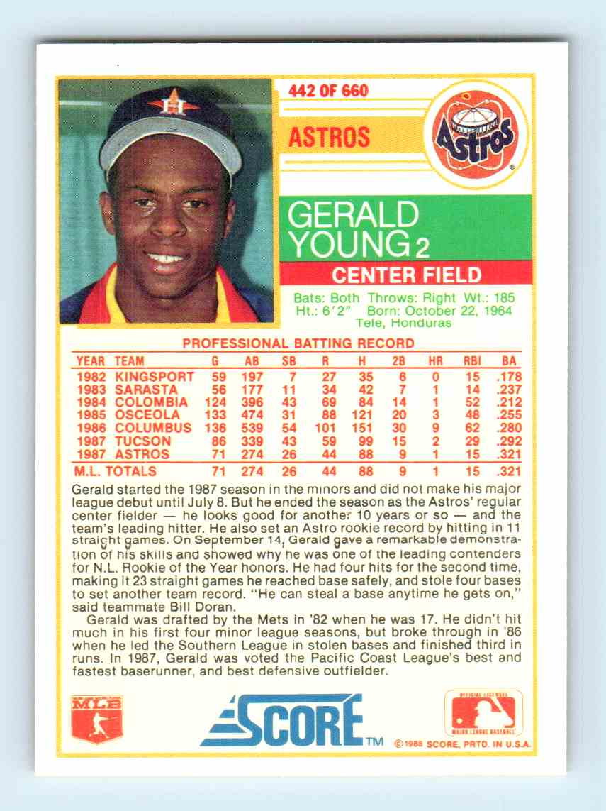 Real Card Back Image 1988 Score Gerald Young 442 OF 660
