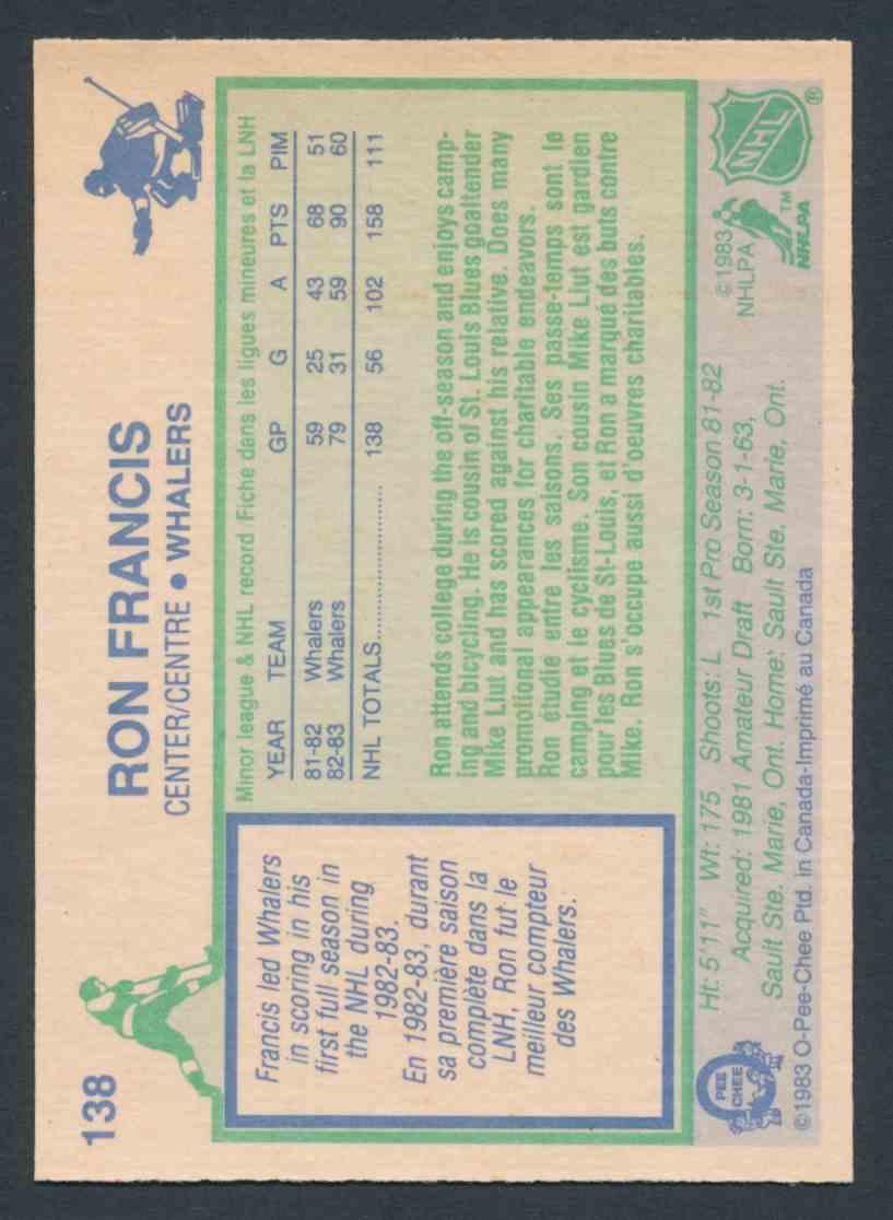 1983-84 O-Pee-Chee Ron Francis #138 card back image