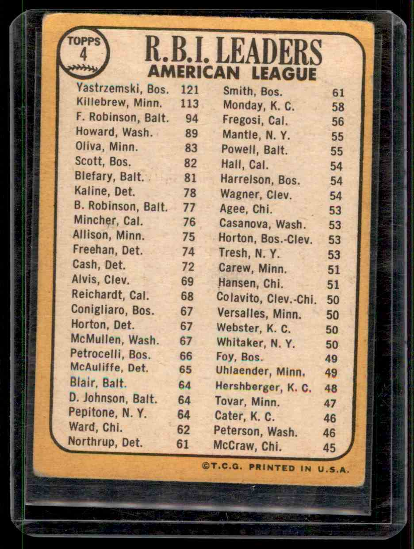 1968 Topps Carl Yastrzemski Harmon Killebrew Frank Robinson #4 card back image