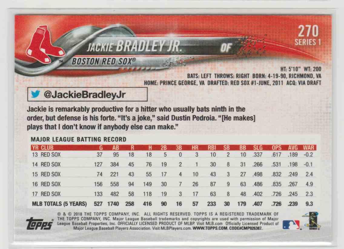 2018 Topps Jackie Bradley JR  #270 on Kronozio