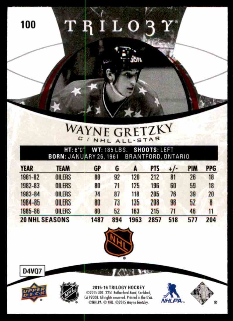 2015-16 Upper Deck Trilogy Wayne Gretzky #100 card back image