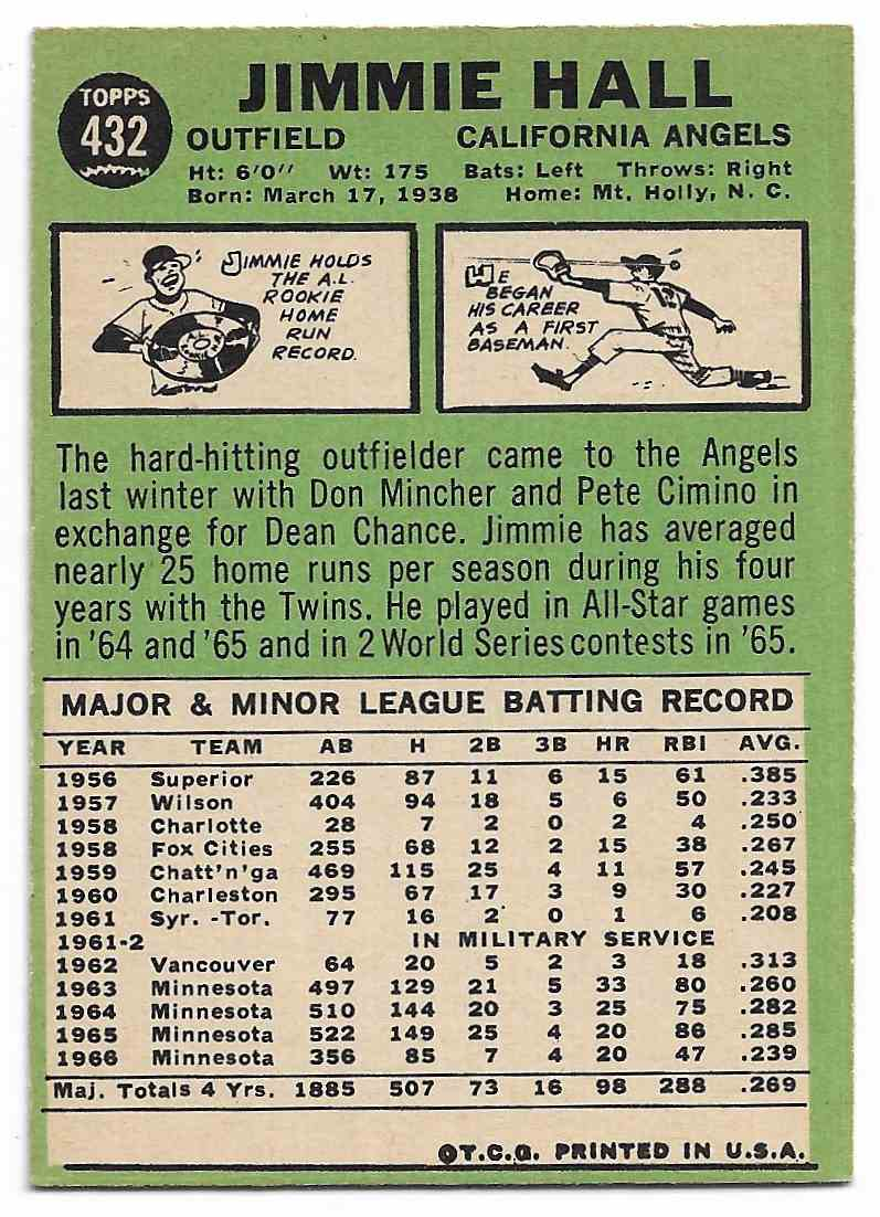 1967 Topps Jimmie Hall #432 card back image