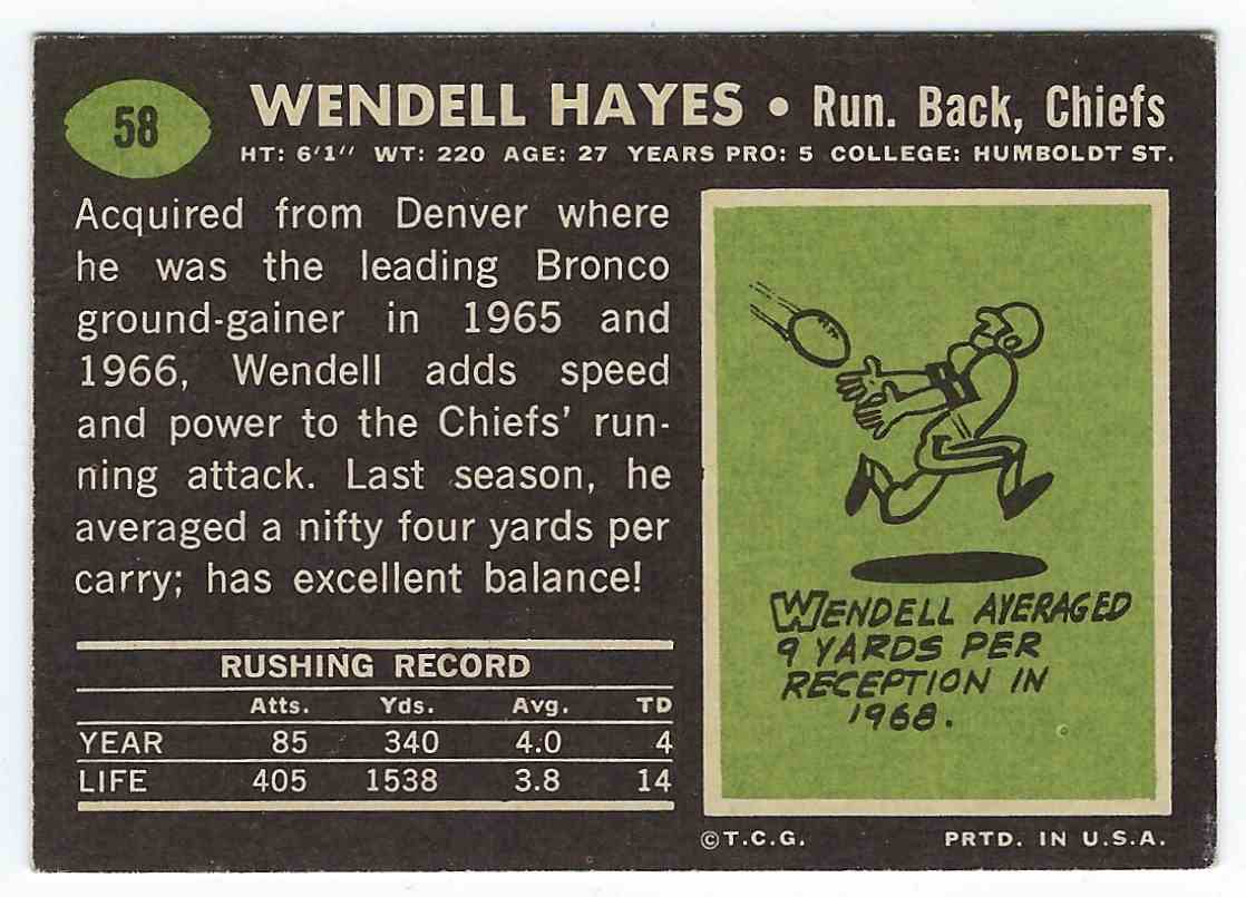 1969 Topps Wendell Hayes #58 card back image