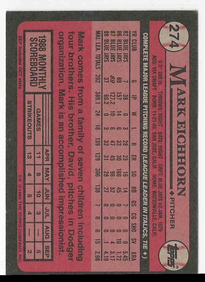 1987 Topps Mark Eichhorn #274 card back image