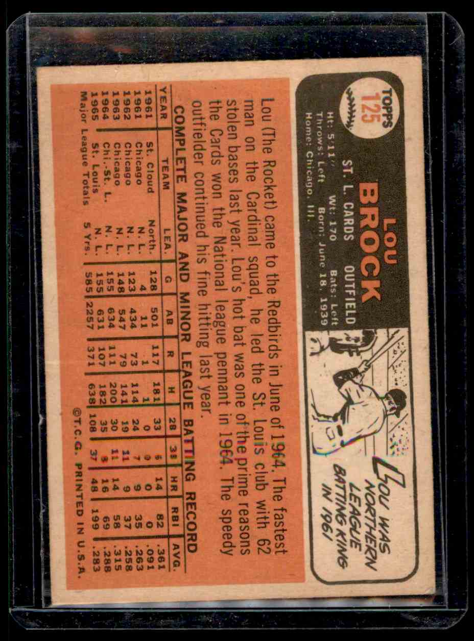 1966 Topps Lou Brock #125 card back image