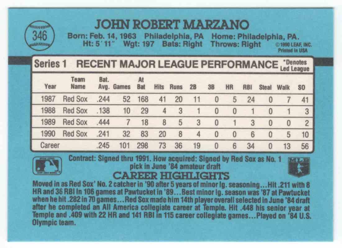 1991 Donruss John Marzano #346 card back image