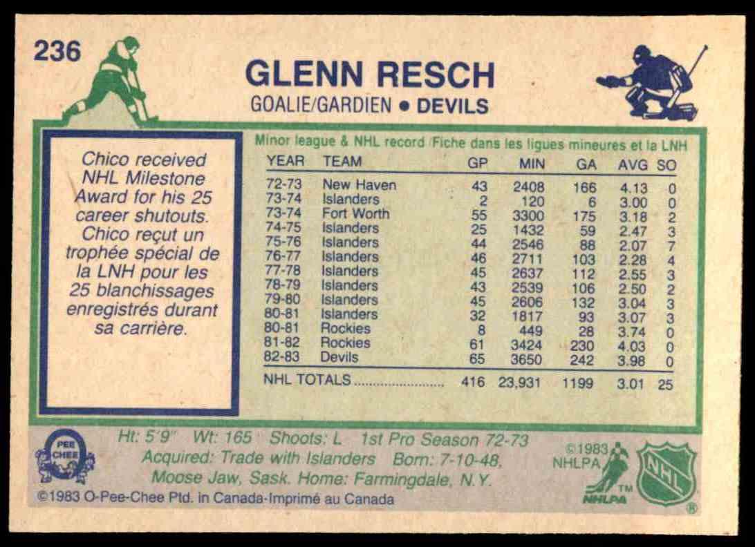 1983-84 O-Pee-Chee Glenn Resch #236 card back image