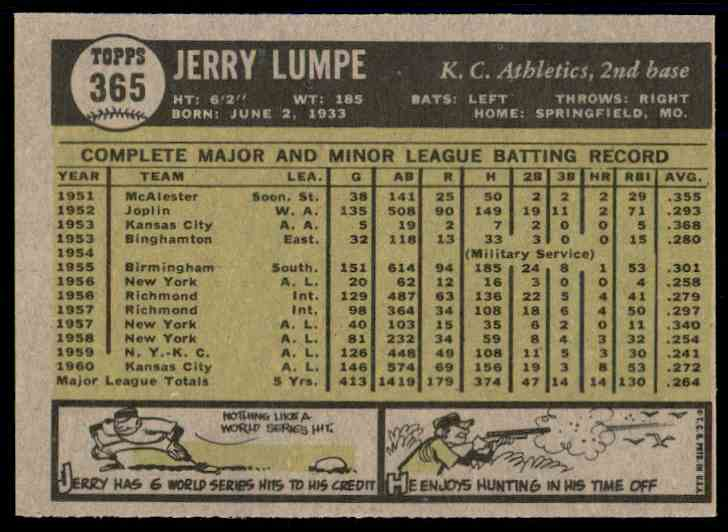 1961 Topps Jerry Lumpe #365 card back image