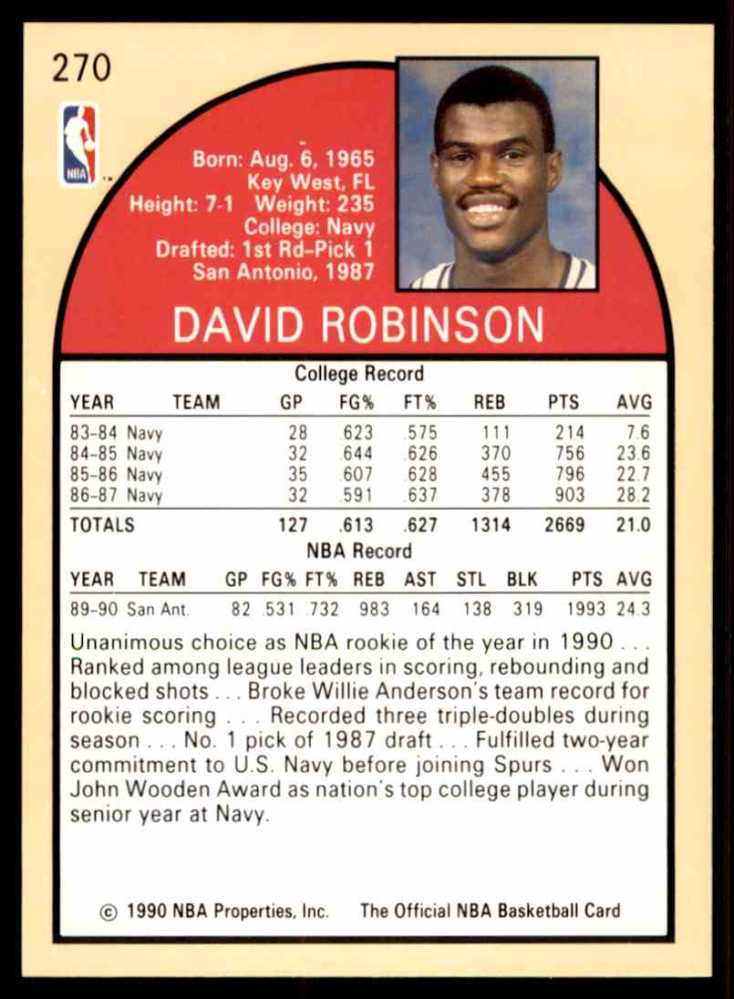 1990 91 Nba Hoops Rookie Of The Year David Robinson 270 On Kronozio