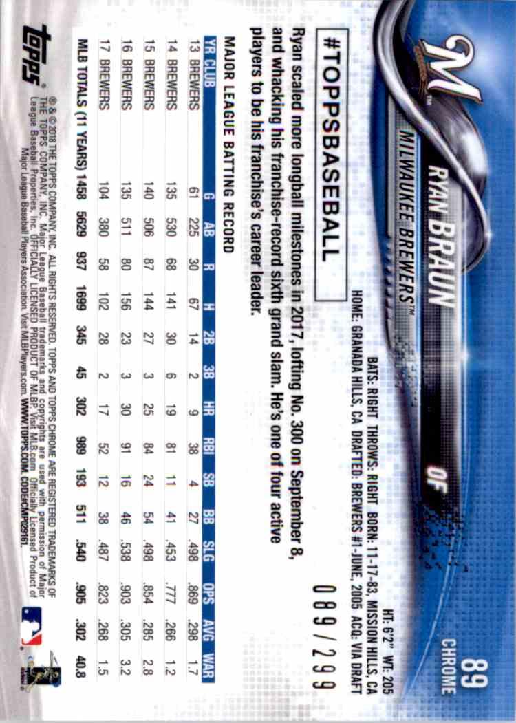 2018 Topps Chrome Purple Refractor Ryan Braun #89 card back image