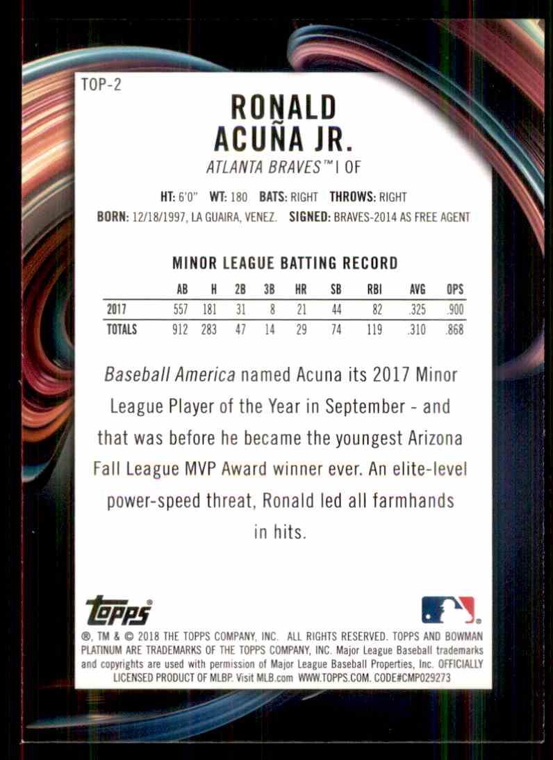 2018 Bowman Platinum Top Prospects Ronald Acuna JR. #TOP-2 card back image