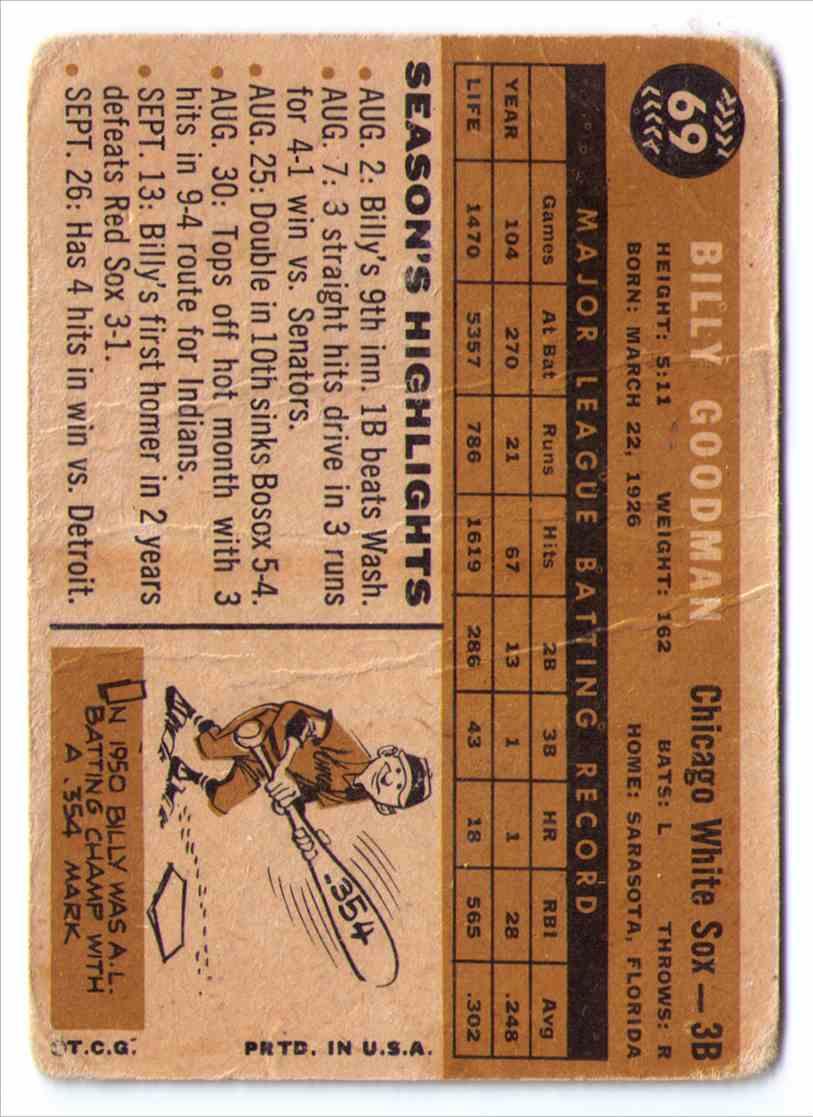 1960 Topps Baseball Card Billy Goodman 69 On Kronozio