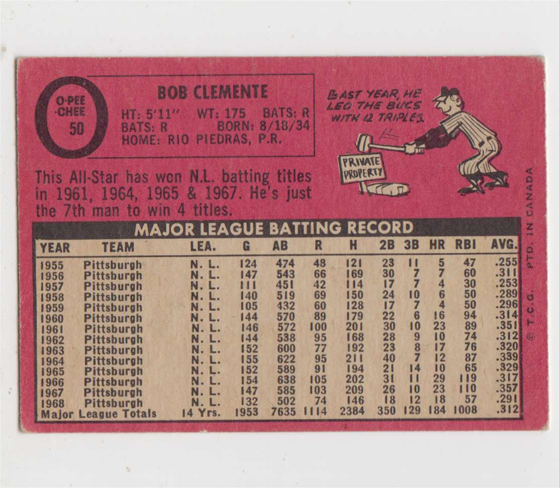 1969 O-Pee-Chee Roberto Clemente #50 card back image