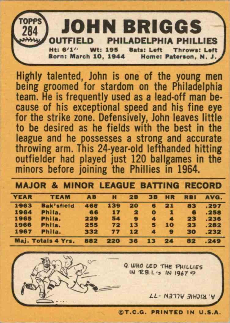 1968 Topps John Briggs #284 card back image