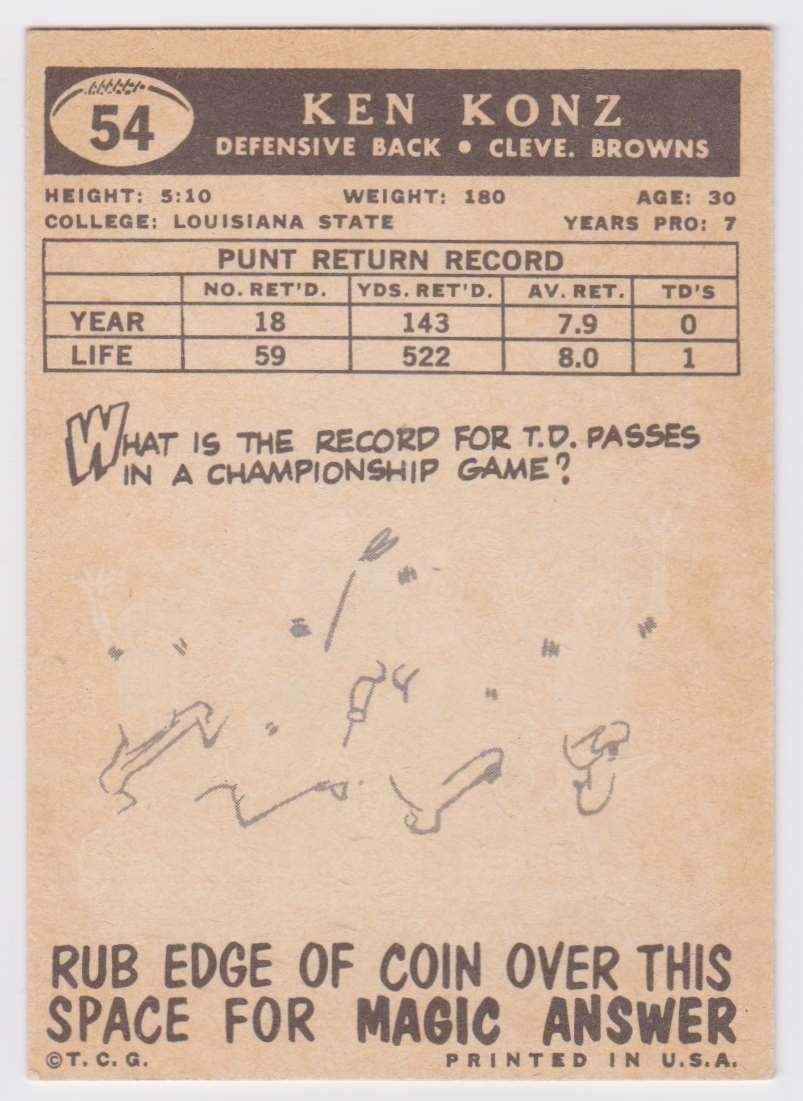 1959 Tcg Ken Konz #54 card back image